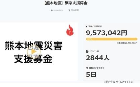 家入一真 ネットで熊本地震支援金900万集める