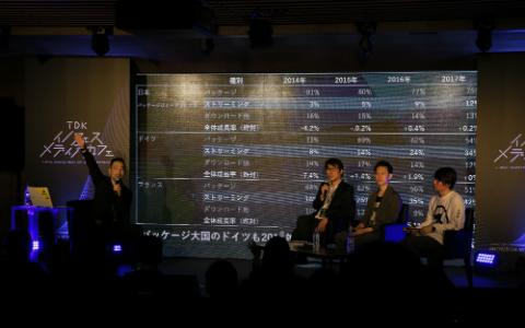 音楽ストリーミングによって、何が変わったか? 亀田誠治、蔦谷好位置、ジェイ・コウガミらがトーク