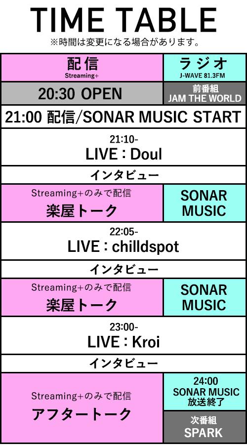 2103_sonar_timetable.jpg